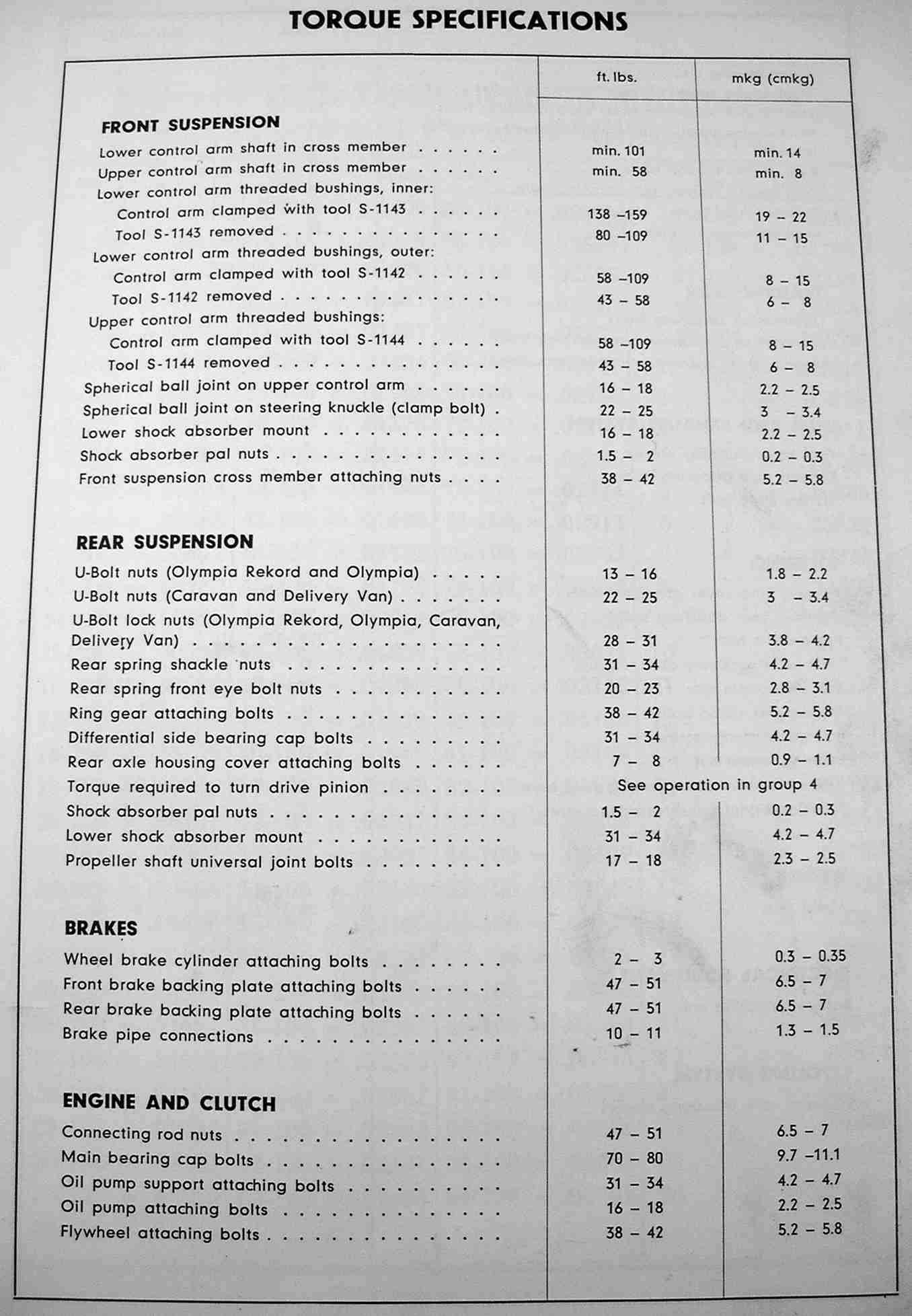 Opel Rekord P Torque Specifications from 1958 shop manual - page 1