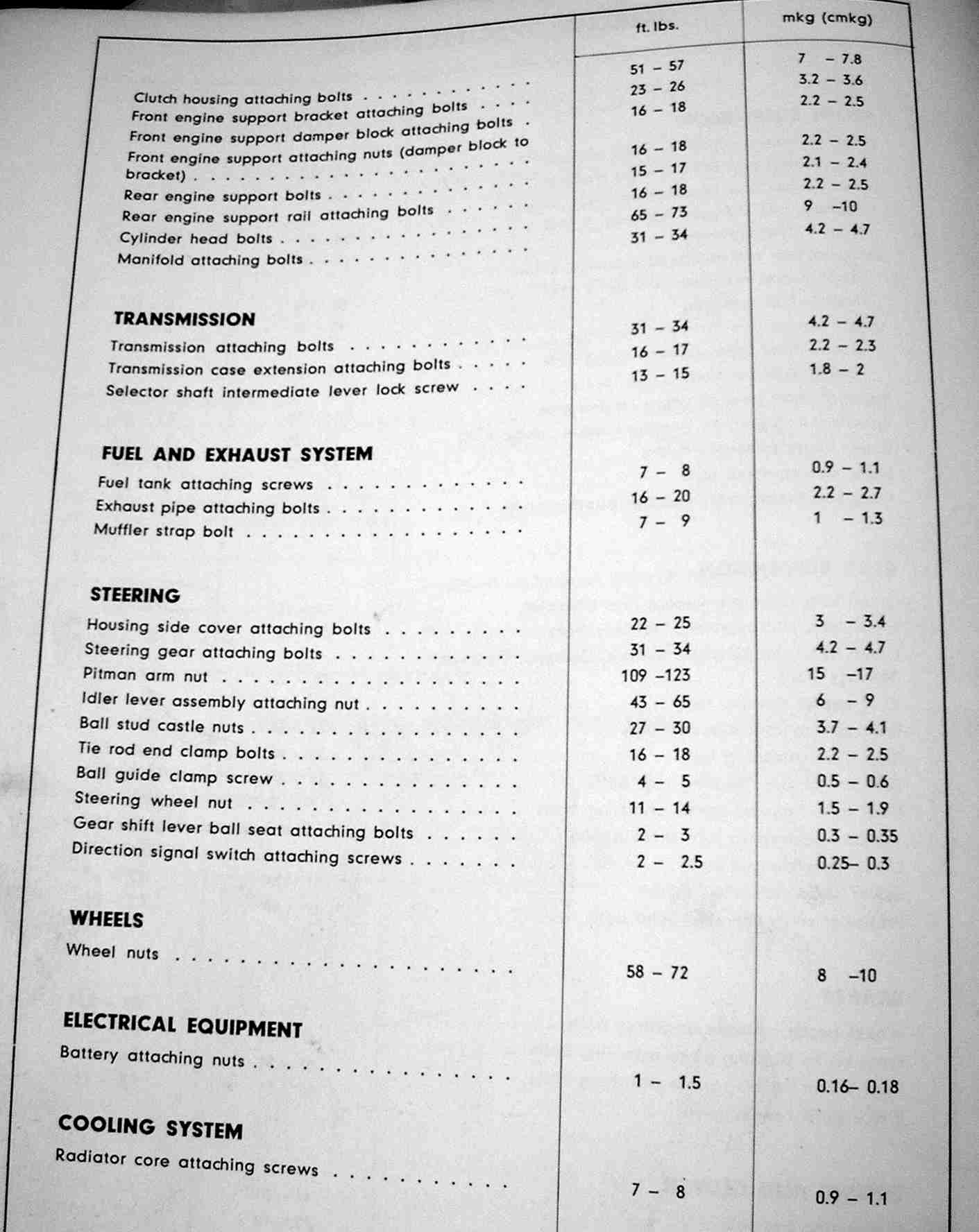 Opel Rekord P Torque Specifications from 1958 shop manual - page 2